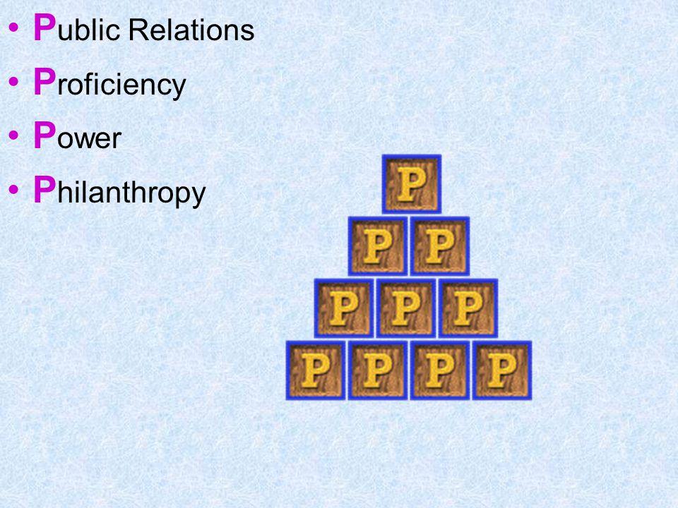 Focus on the Four P's P ublic Relations P roficiency P ower P hilanthropy