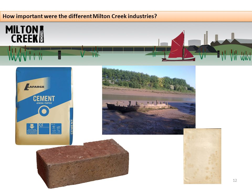 How important were the different Milton Creek industries 12