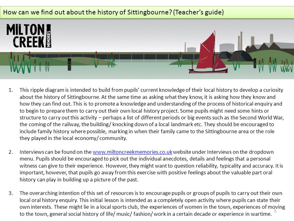 How can we find out about the history of Sittingbourne.