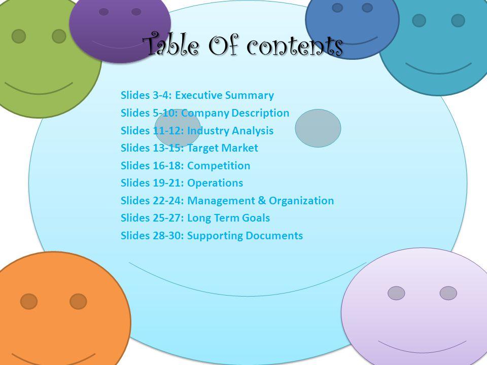 Table Of contents Slides 3-4: Executive Summary Slides 5-10: Company Description Slides 11-12: Industry Analysis Slides 13-15: Target Market Slides 16-18: Competition Slides 19-21: Operations Slides 22-24: Management & Organization Slides 25-27: Long Term Goals Slides 28-30: Supporting Documents