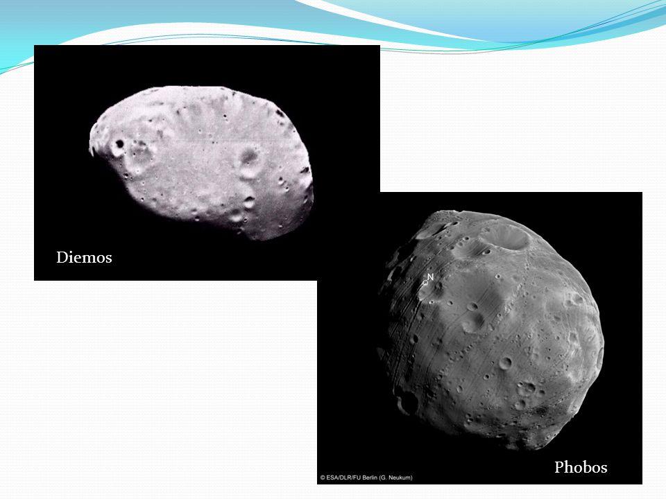 Diemos Phobos