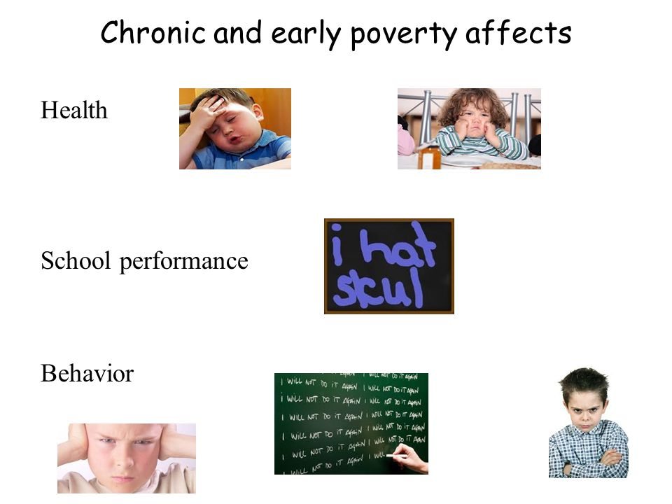 Chronic and early poverty affects Health School performance Behavior