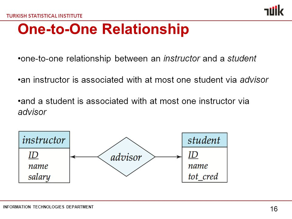 TURKISH STATISTICAL INSTITUTE INFORMATION TECHNOLOGIES DEPARTMENT 16 One-to-One Relationship one-to-one relationship between an instructor and a student an instructor is associated with at most one student via advisor and a student is associated with at most one instructor via advisor