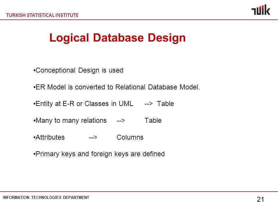 TURKISH STATISTICAL INSTITUTE INFORMATION TECHNOLOGIES DEPARTMENT 21 Logical Database Design Conceptional Design is used ER Model is converted to Relational Database Model.