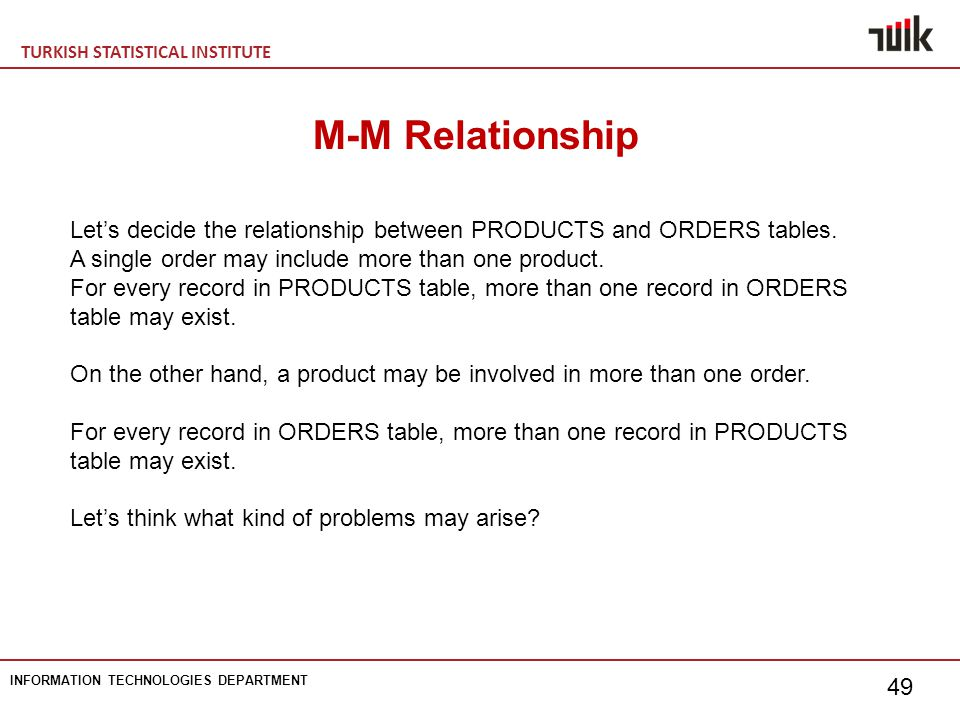 TURKISH STATISTICAL INSTITUTE INFORMATION TECHNOLOGIES DEPARTMENT 49 M-M Relationship Let's decide the relationship between PRODUCTS and ORDERS tables.