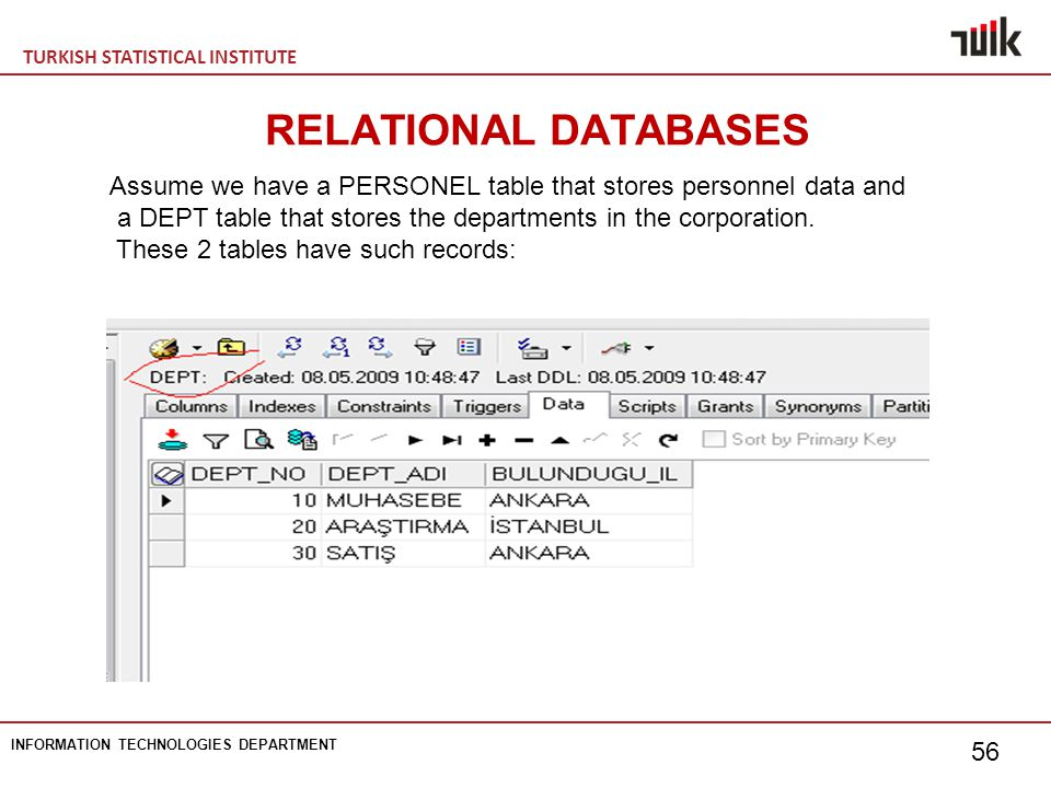 TURKISH STATISTICAL INSTITUTE INFORMATION TECHNOLOGIES DEPARTMENT 56 RELATIONAL DATABASES Assume we have a PERSONEL table that stores personnel data and a DEPT table that stores the departments in the corporation.