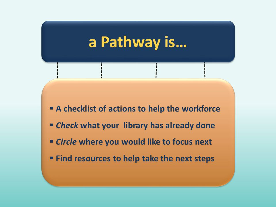 A checklist of actions to help the workforce  Check what your library has already done  Circle where you would like to focus next  Find resources