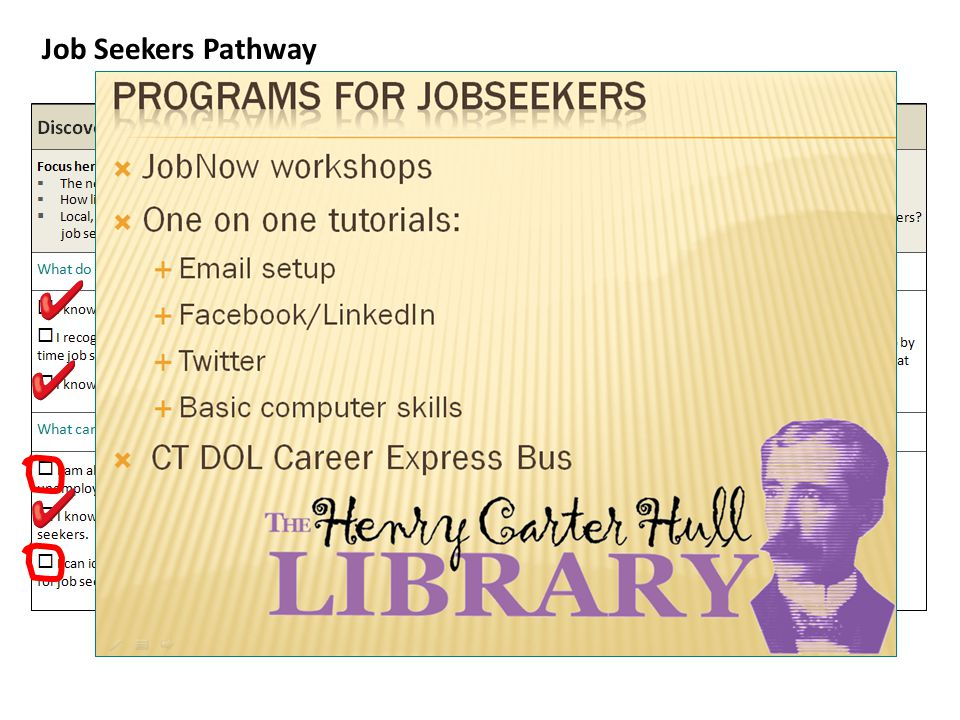 Job Seekers Pathway Use the Resources to help you take action. Go to the online version to explore what others have done.
