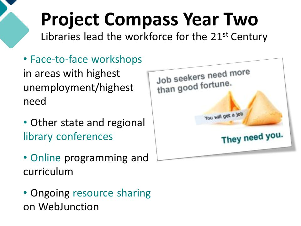 Growing Workforce Resources National community continues to contribute to:  Resources  Templates  Questions/Answers  Webinars  Twitter #libs4jobs No contribution or question is too small …all are welcome.