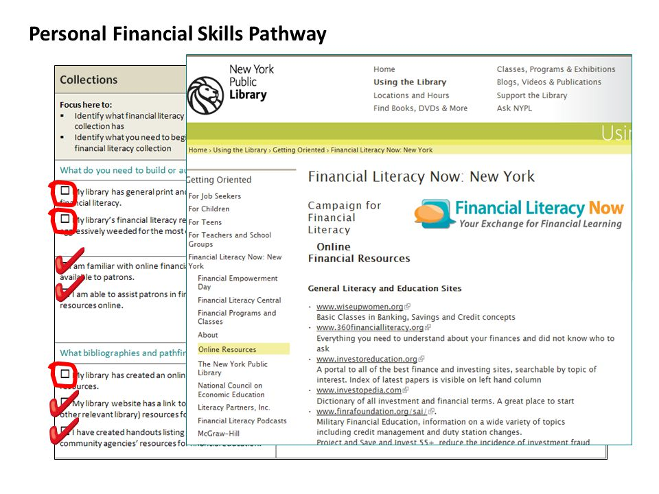 Use the Resources to help you take action. Go to the online version to explore what others have done. Personal Financial Skills Pathway