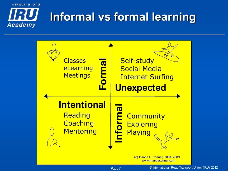 © International Road Transport Union (IRU) 2012 Page 7 Informal vs formal learning
