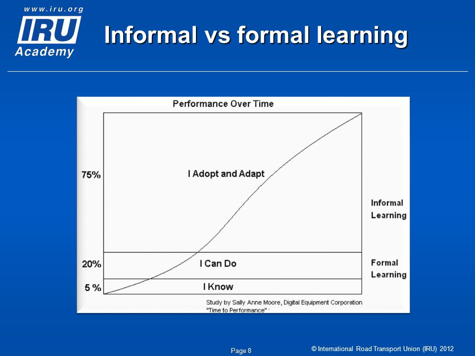 © International Road Transport Union (IRU) 2012 Page 8 Informal vs formal learning