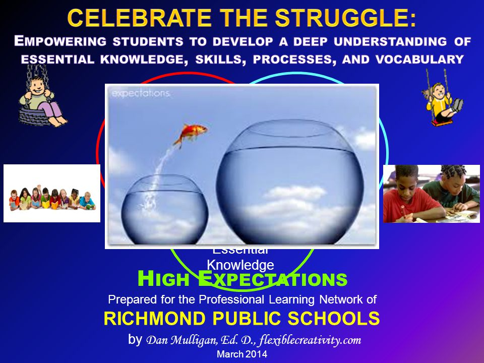 Prepared for the Professional Learning Network of RICHMOND PUBLIC SCHOOLS by Dan Mulligan, Ed.