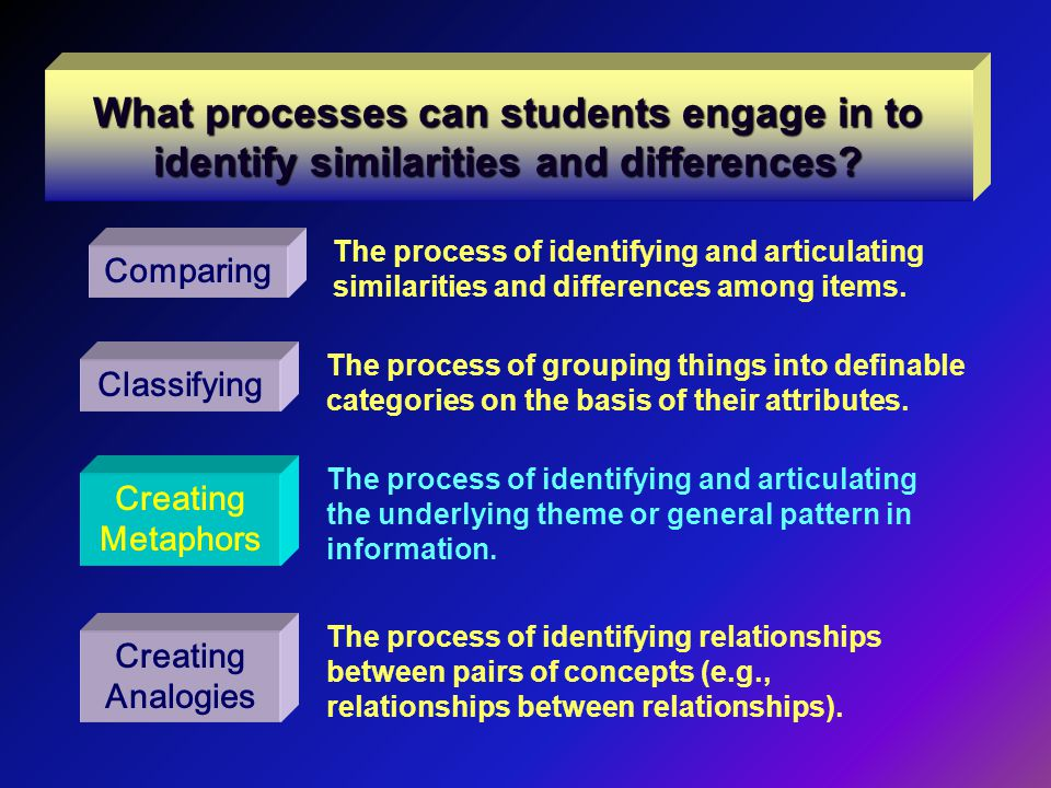 What processes can students engage in to identify similarities and differences.