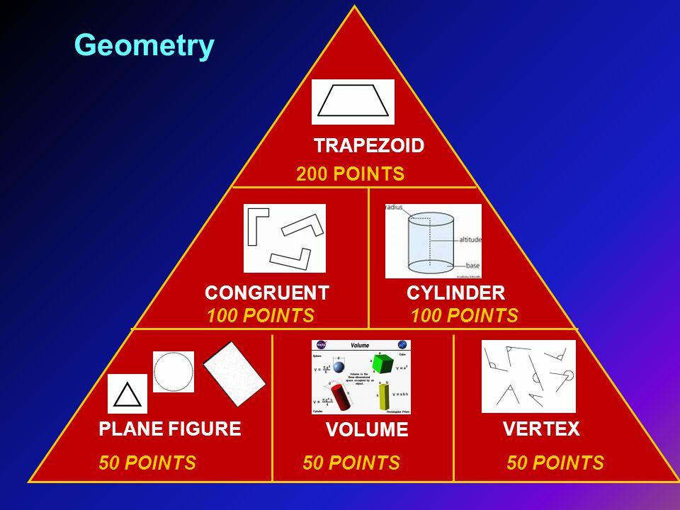 50 POINTS50 POINTS50 POINTS 100 POINTS 200 POINTS Geometry PLANE FIGURE VOLUME VERTEX CONGRUENTCYLINDER TRAPEZOID