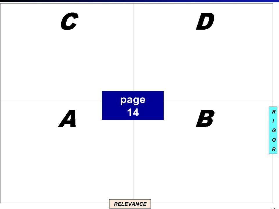 RIGORRIGOR Quadrant C represents more complex thinking but still knowledge for its own sake.