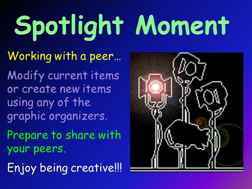 Working with a peer… Modify current items or create new items using any of the graphic organizers.