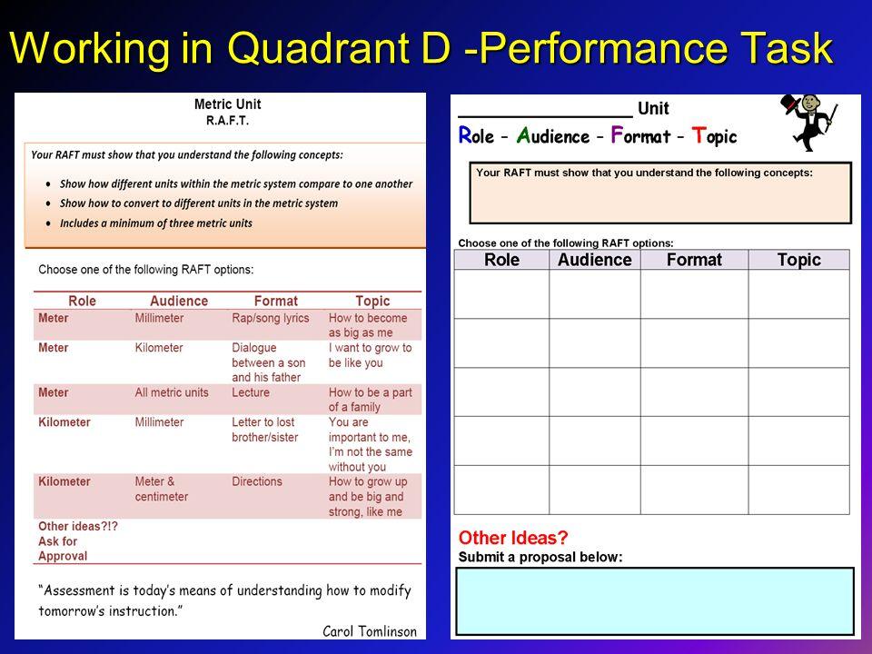 Working in Quadrant D -Performance Task