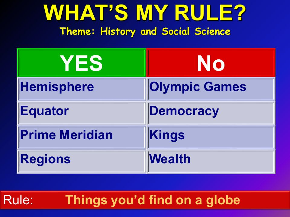WHAT'S MY RULE.
