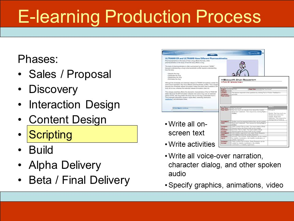 Phases: Sales / Proposal Discovery Interaction Design Content Design Scripting Build Alpha Delivery Beta / Final Delivery E-learning Production Process Write all on- screen text Write activities Write all voice-over narration, character dialog, and other spoken audio Specify graphics, animations, video