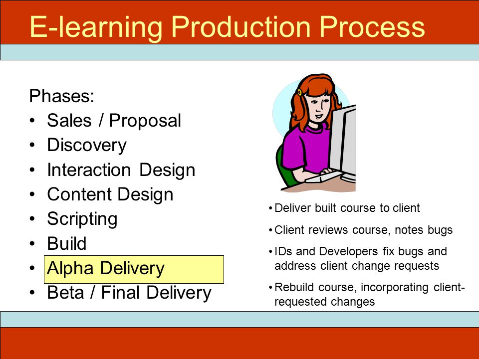 Phases: Sales / Proposal Discovery Interaction Design Content Design Scripting Build Alpha Delivery Beta / Final Delivery E-learning Production Process Deliver built course to client Client reviews course, notes bugs IDs and Developers fix bugs and address client change requests Rebuild course, incorporating client- requested changes