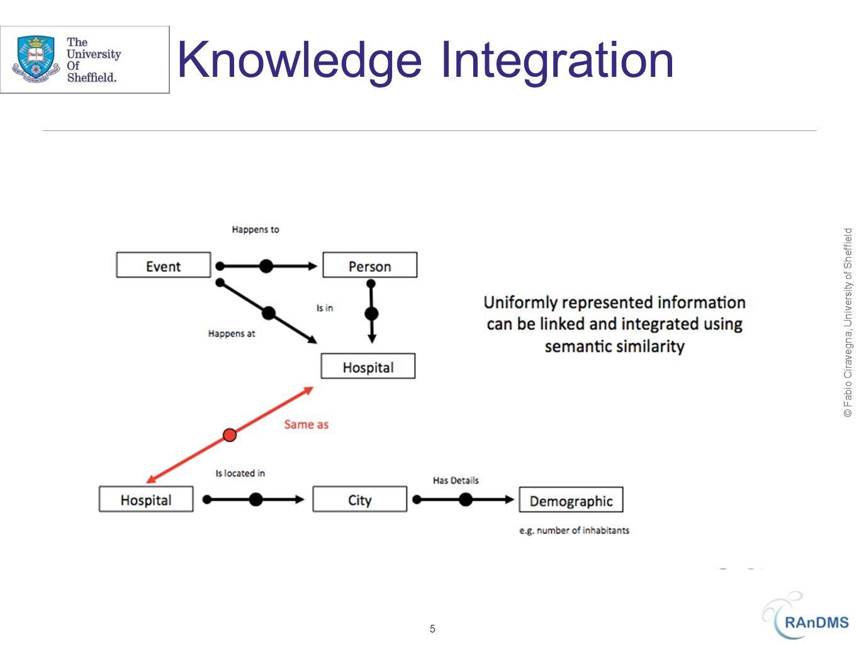 © Fabio Ciravegna, University of Sheffield Knowledge Integration 5