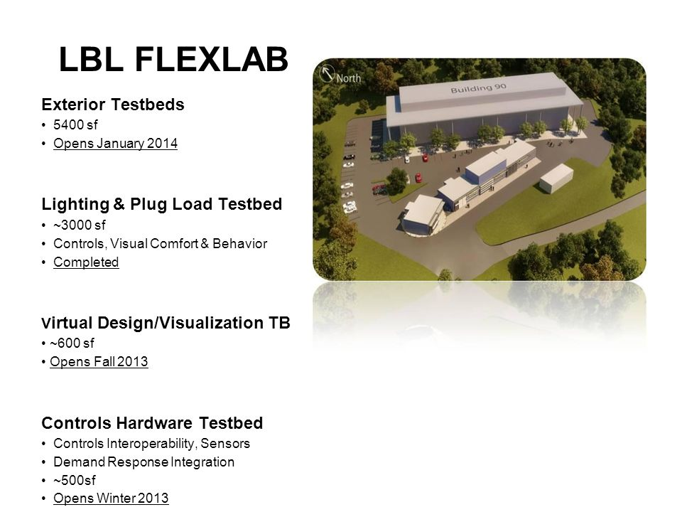 LBL FLEXLAB Exterior Testbeds 5400 sf Opens January 2014 Lighting & Plug Load Testbed ~3000 sf Controls, Visual Comfort & Behavior Completed V irtual Design/Visualization TB ~600 sf Opens Fall 2013 Controls Hardware Testbed Controls Interoperability, Sensors Demand Response Integration ~500sf Opens Winter 2013