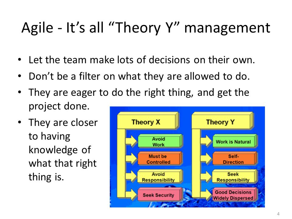 4 Agile - It's all Theory Y management Let the team make lots of decisions on their own.
