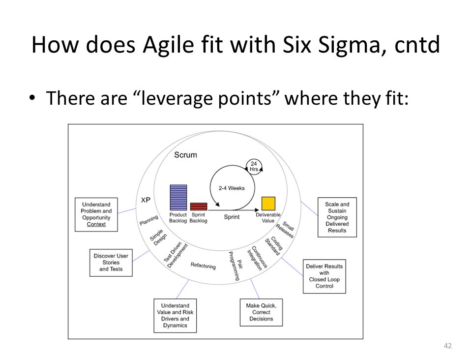42 How does Agile fit with Six Sigma, cntd There are leverage points where they fit: