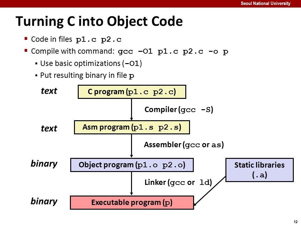 12 Seoul National University text binary Compiler ( gcc -S ) Assembler ( gcc or as ) Linker ( gcc or ld ) C program ( p1.c p2.c ) Asm program ( p1.s p