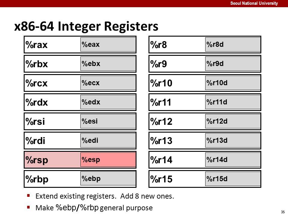 35 Seoul National University %rsp x86-64 Integer Registers  Extend existing registers. Add 8 new ones.  Make %ebp / %rbp general purpose %eax %ebx %