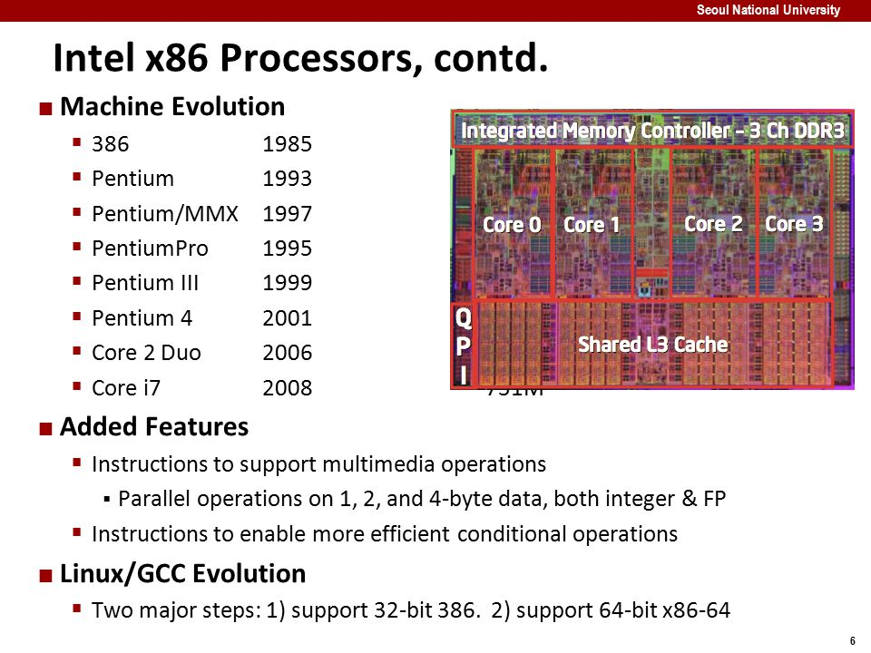 7 Seoul National University x86 Clones: Advanced Micro Devices (AMD) Historically  AMD has followed just behind Intel  A little bit slower, a lot cheaper Then  Recruited top circuit designers from Digital Equipment Corp.
