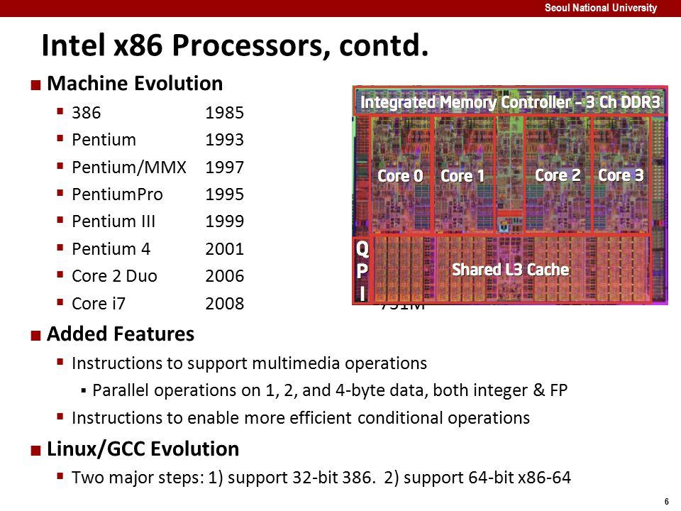 6 Seoul National University Intel x86 Processors, contd. Machine Evolution  38619850.3M  Pentium19933.1M  Pentium/MMX19974.5M  PentiumPro19956.5M