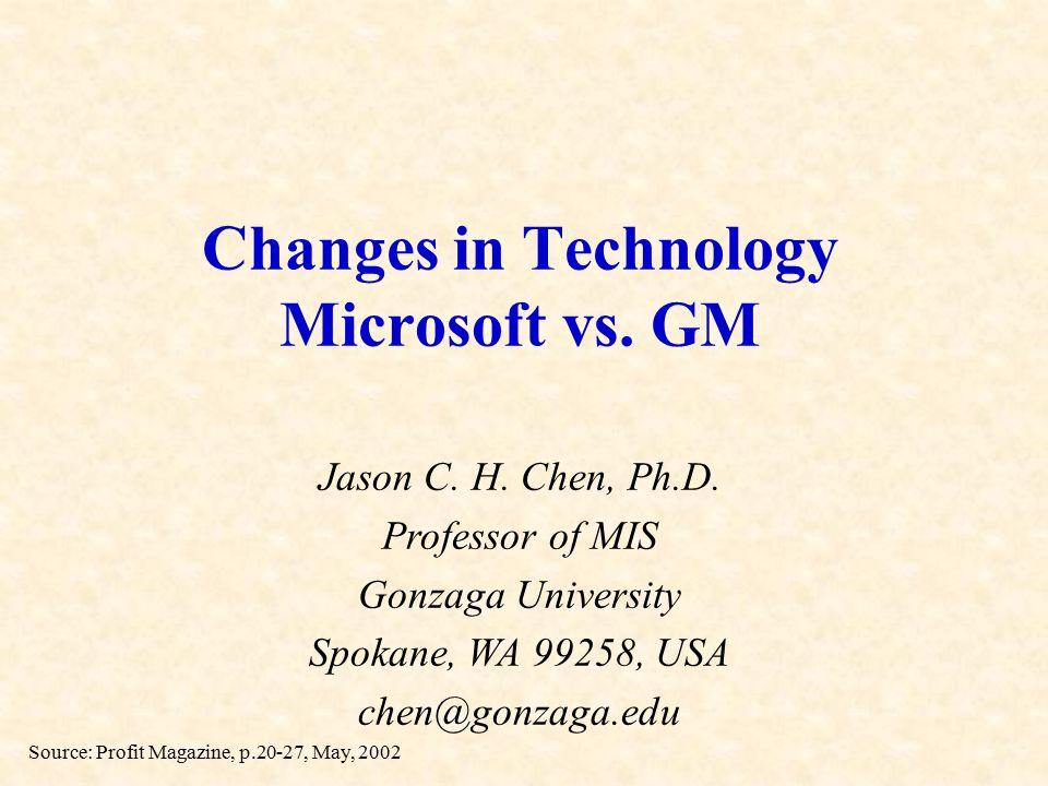 Changes in Technology Microsoft vs.GM Jason C. H.