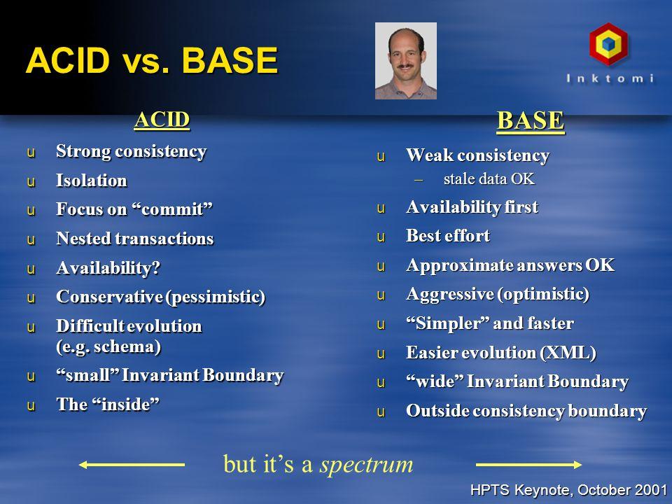 HPTS Keynote, October 2001 ACID vs.