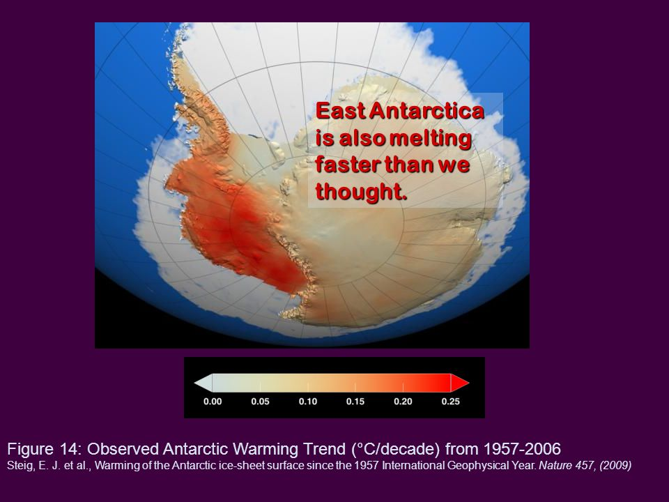 Figure 14: Observed Antarctic Warming Trend (°C/decade) from 1957-2006 Steig, E.