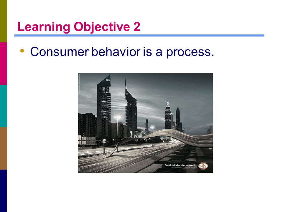 Learning Objective 2 Consumer behavior is a process.