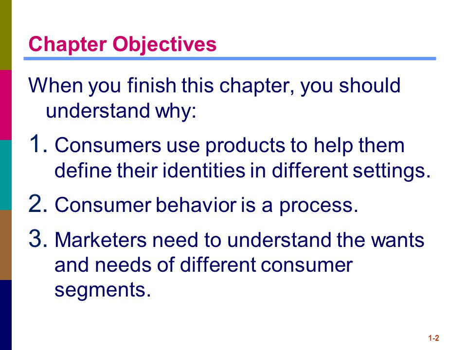 Chapter Objectives When you finish this chapter, you should understand why: 1. Consumers use products to help them define their identities in differen