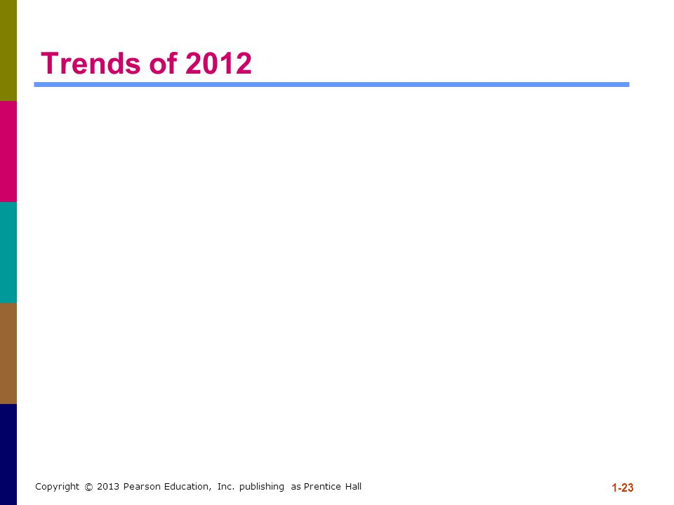Trends of 2012 1-23 Copyright © 2013 Pearson Education, Inc. publishing as Prentice Hall