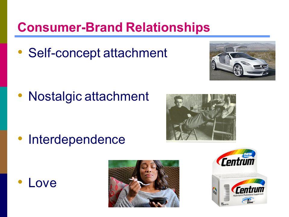 Consumer-Brand Relationships Self-concept attachment Nostalgic attachment Interdependence Love