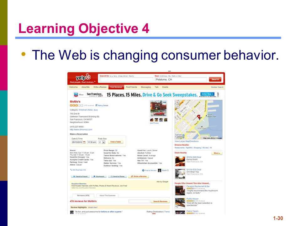 1-30 Learning Objective 4 The Web is changing consumer behavior.
