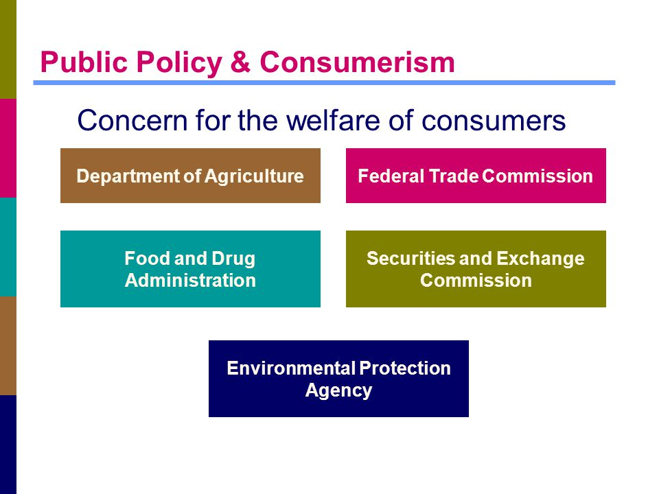 Public Policy & Consumerism Concern for the welfare of consumers Department of AgricultureFederal Trade Commission Food and Drug Administration Securities and Exchange Commission Environmental Protection Agency