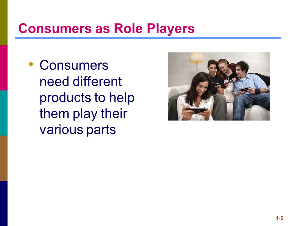 Consumers as Role Players 1-5 Consumers need different products to help them play their various parts