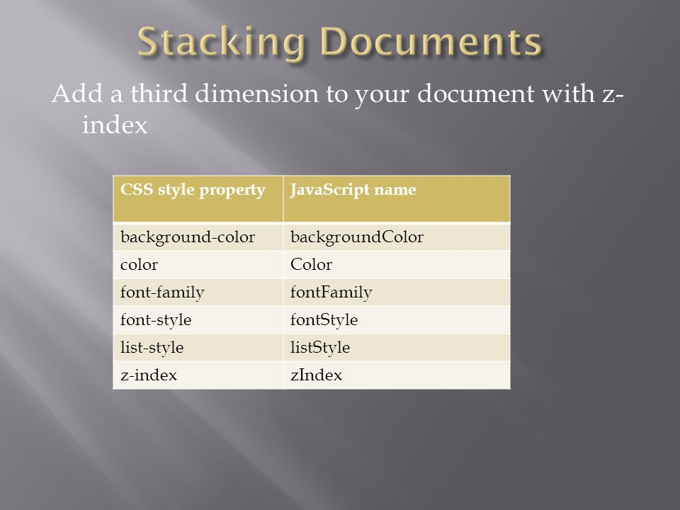 Add a third dimension to your document with z- index CSS style propertyJavaScript name background-colorbackgroundColor colorColor font-familyfontFamily font-stylefontStyle list-stylelistStyle z-indexzIndex