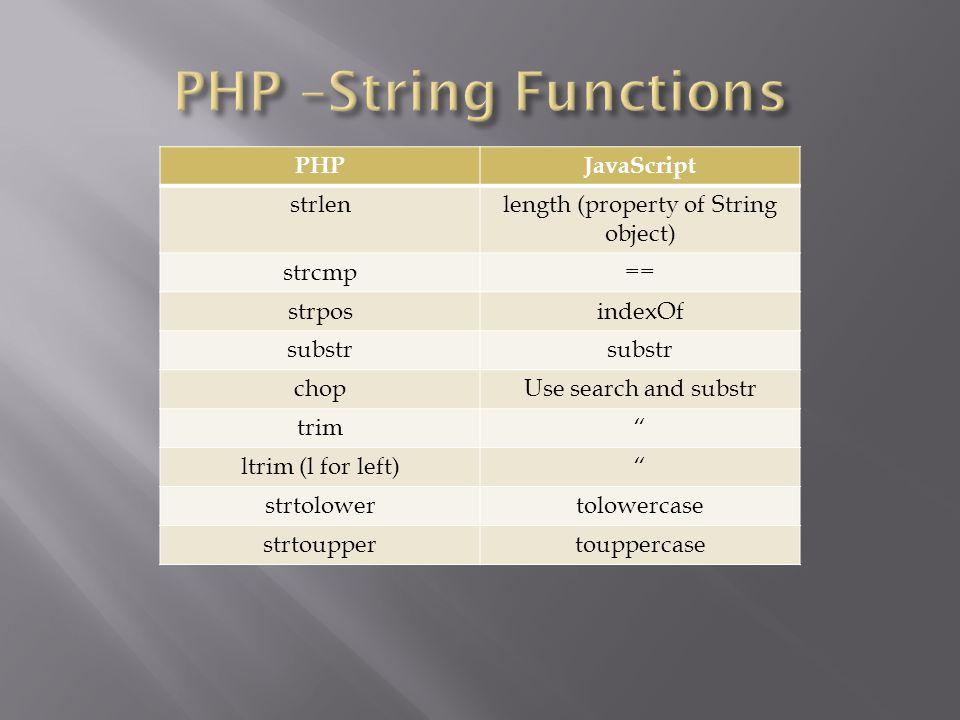 PHPJavaScript strlenlength (property of String object) strcmp== strposindexOf substr chopUse search and substr trim ltrim (l for left) strtolowertolowercase strtouppertouppercase