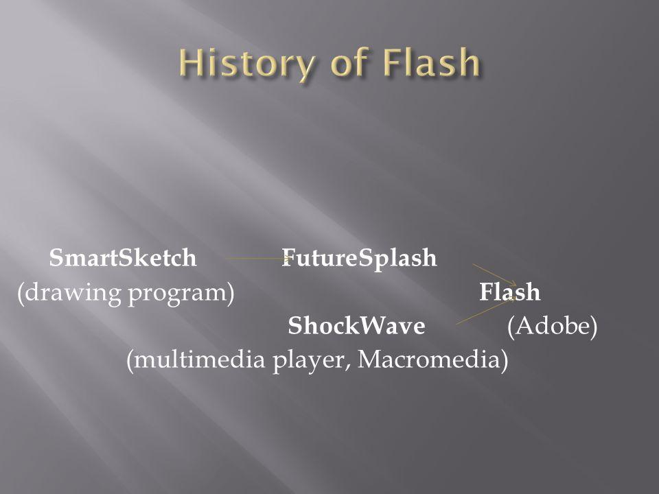 SmartSketch FutureSplash (drawing program) Flash ShockWave (Adobe) (multimedia player, Macromedia)
