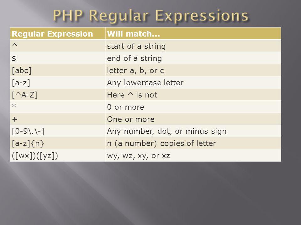 Regular ExpressionWill match...