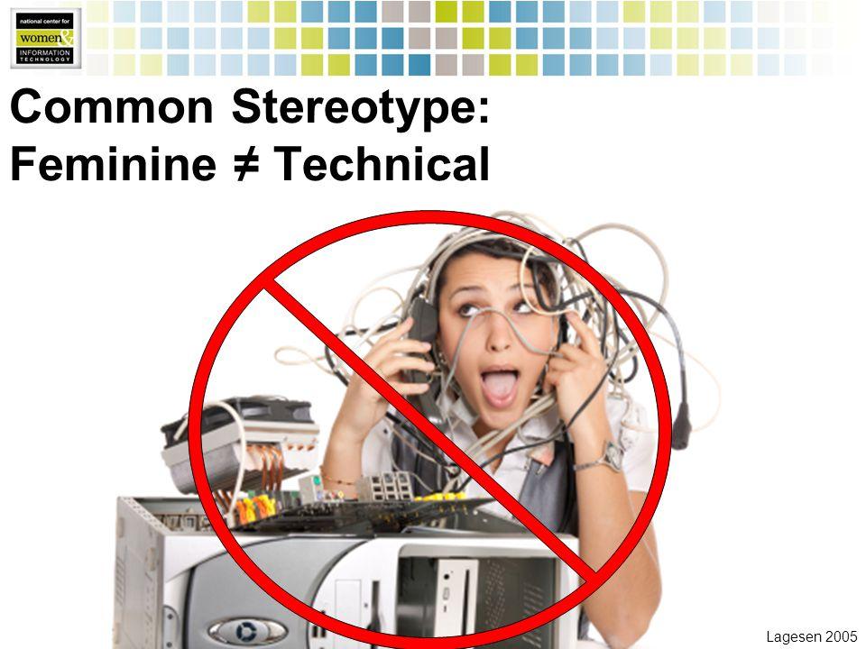 Common Stereotype: Feminine ≠ Technical Lagesen 2005