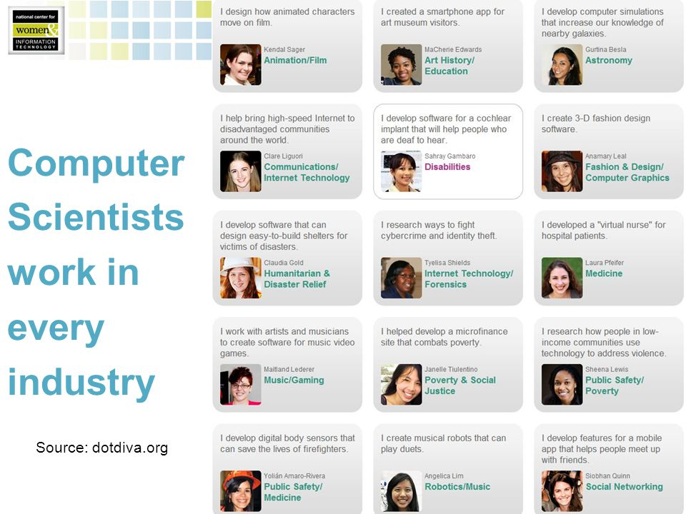 Computer Scientists work in every industry 27 Source: dotdiva.org