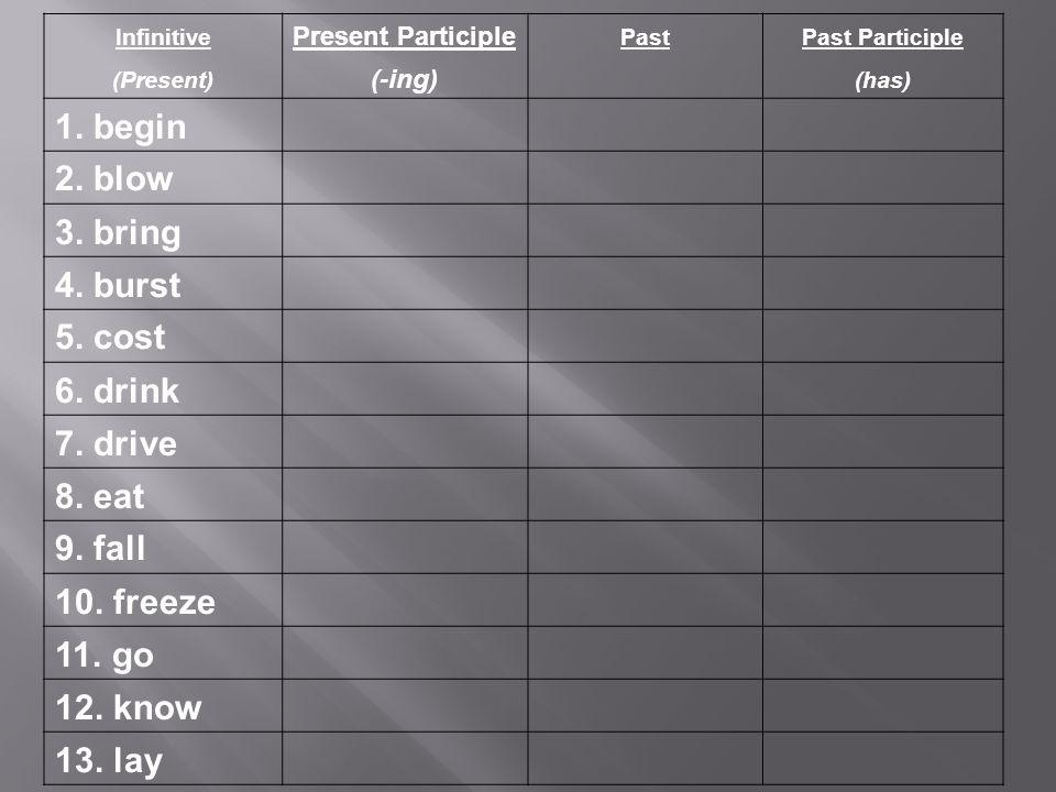 Infinitive Present Participle PastPast Participle (Present) (-ing) (has) 1.